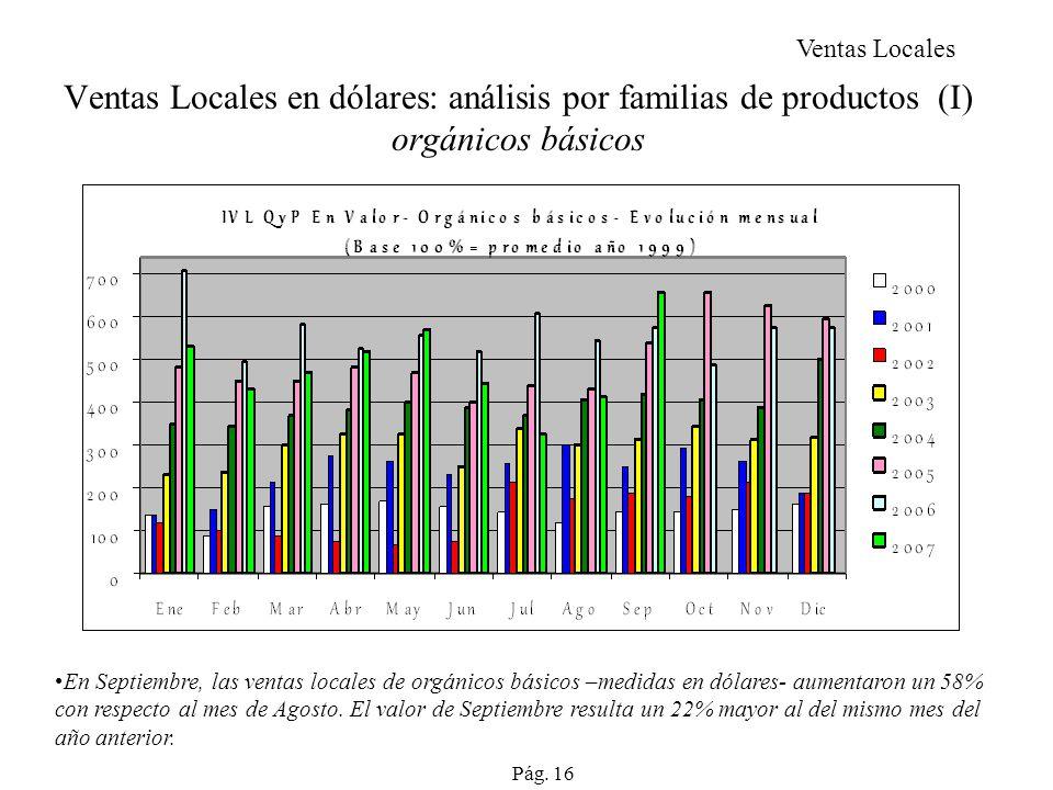 Ventas Locales en dólares: análisis por familias de productos (I) orgánicos básicos En Septiembre, las ventas locales de orgánicos básicos –medidas en dólares- aumentaron un 58% con respecto al mes de Agosto.
