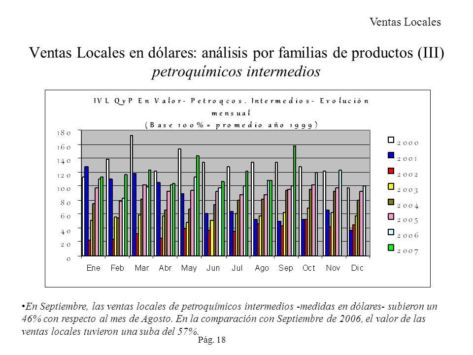 Ventas Locales en dólares: análisis por familias de productos (III) petroquímicos intermedios En Septiembre, las ventas locales de petroquímicos intermedios -medidas en dólares- subieron un 46% con respecto al mes de Agosto.