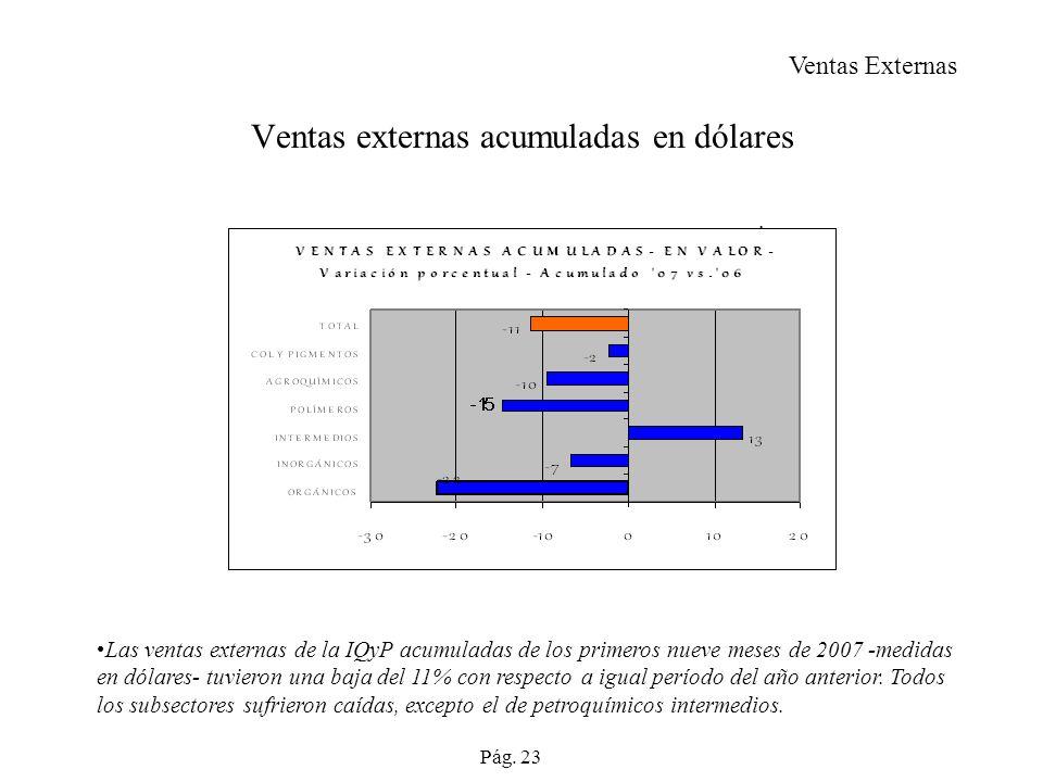 Ventas externas acumuladas en dólares Las ventas externas de la IQyP acumuladas de los primeros nueve meses de 2007 -medidas en dólares- tuvieron una baja del 11% con respecto a igual período del año anterior.