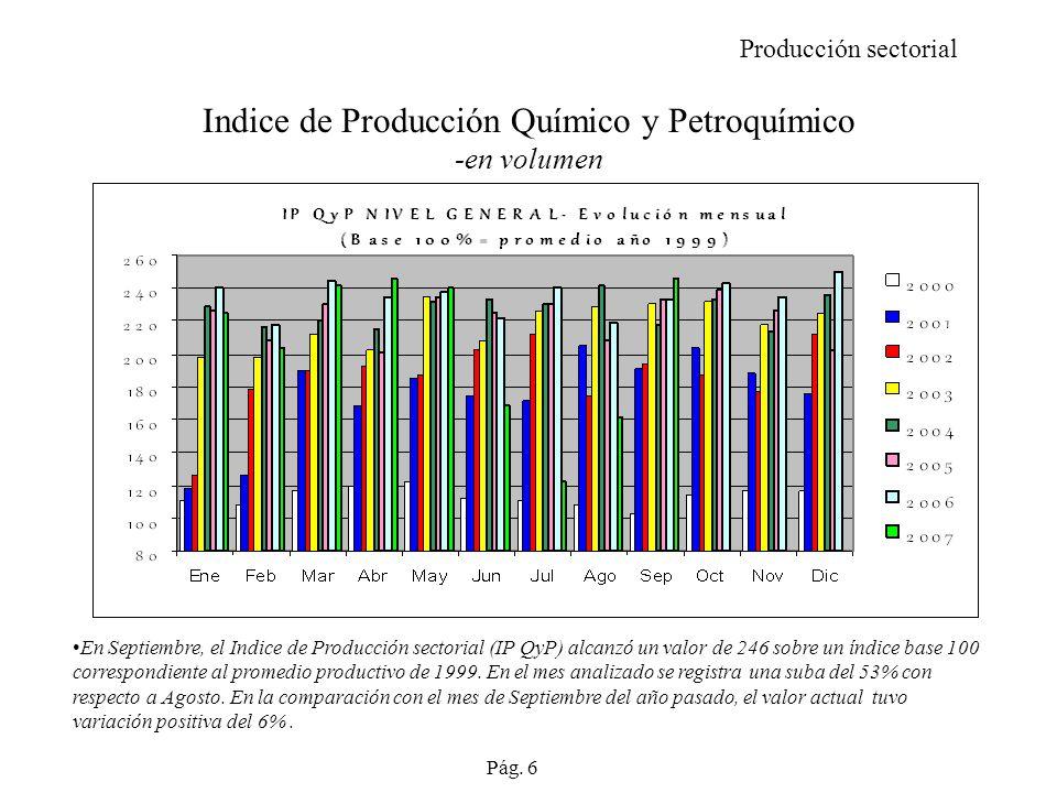 Indice de Producción Químico y Petroquímico -en volumen En Septiembre, el Indice de Producción sectorial (IP QyP) alcanzó un valor de 246 sobre un índice base 100 correspondiente al promedio productivo de 1999.