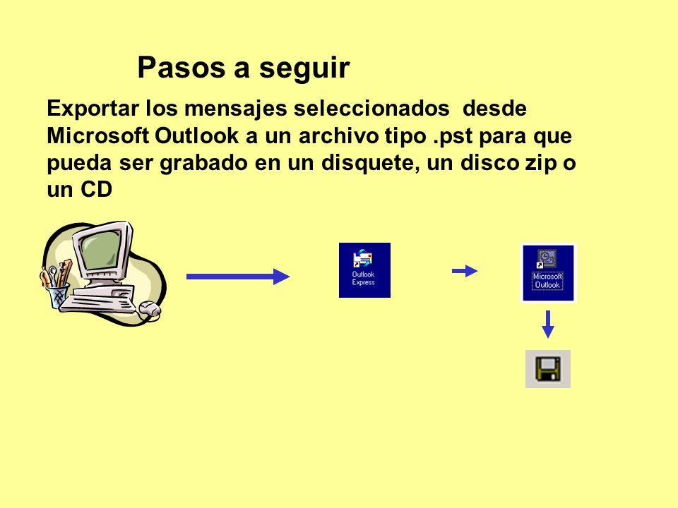 Pasos a seguir Exportar los mensajes seleccionados desde Microsoft Outlook a un archivo tipo.pst para que pueda ser grabado en un disquete, un disco zip o un CD
