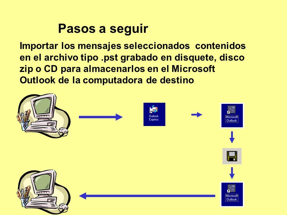 Pasos a seguir Importar los mensajes seleccionados contenidos en el archivo tipo.pst grabado en disquete, disco zip o CD para almacenarlos en el Microsoft Outlook de la computadora de destino