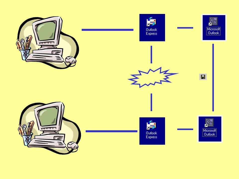 Pasos a seguir Exportar los mensajes seleccionados (o toda una carpeta) desde Outlook Express a Microsoft Outlook dentro de la misma computadora
