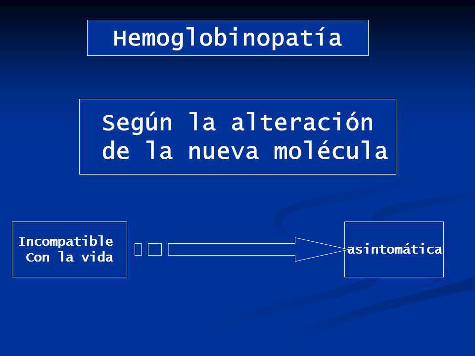 Hemoglobinopatía Según la alteración de la nueva molécula Incompatible Con la vida asintomática
