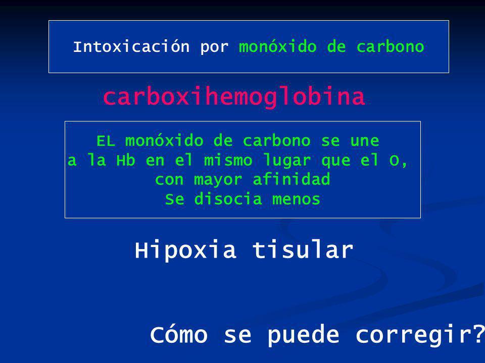 Intoxicación por monóxido de carbono carboxihemoglobina EL monóxido de carbono se une a la Hb en el mismo lugar que el O, con mayor afinidad Se disocia menos Hipoxia tisular Cómo se puede corregir?