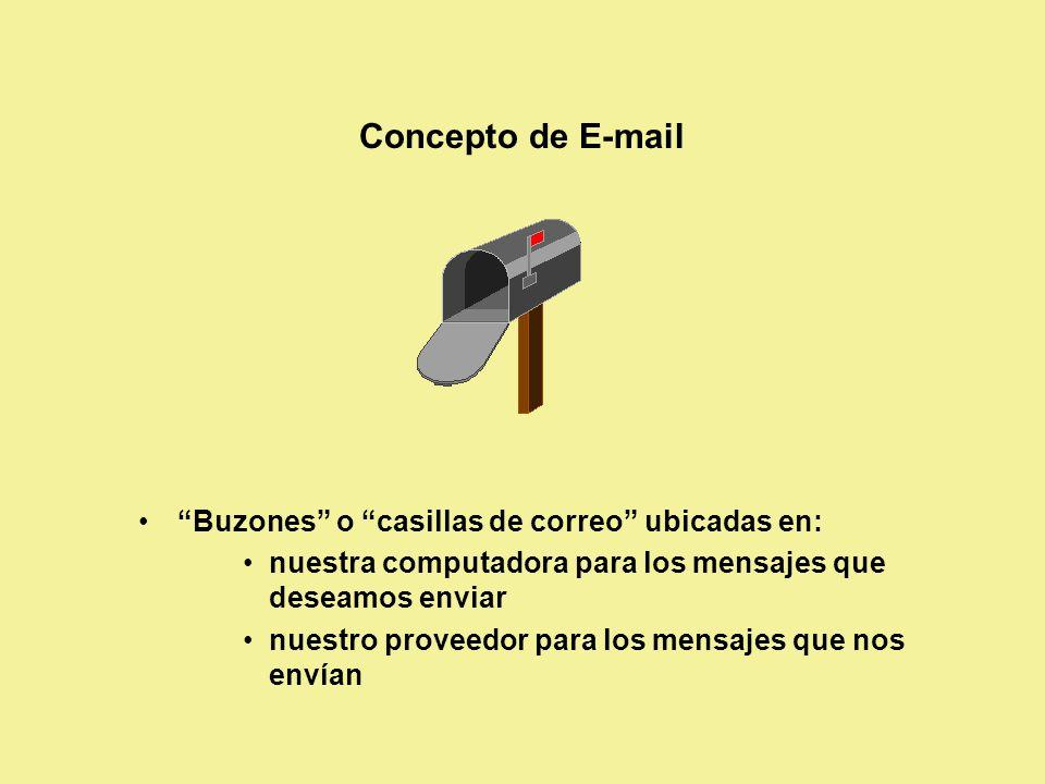 Concepto de E-mail Buzones o casillas de correo ubicadas en: nuestra computadora para los mensajes que deseamos enviar nuestro proveedor para los mensajes que nos envían