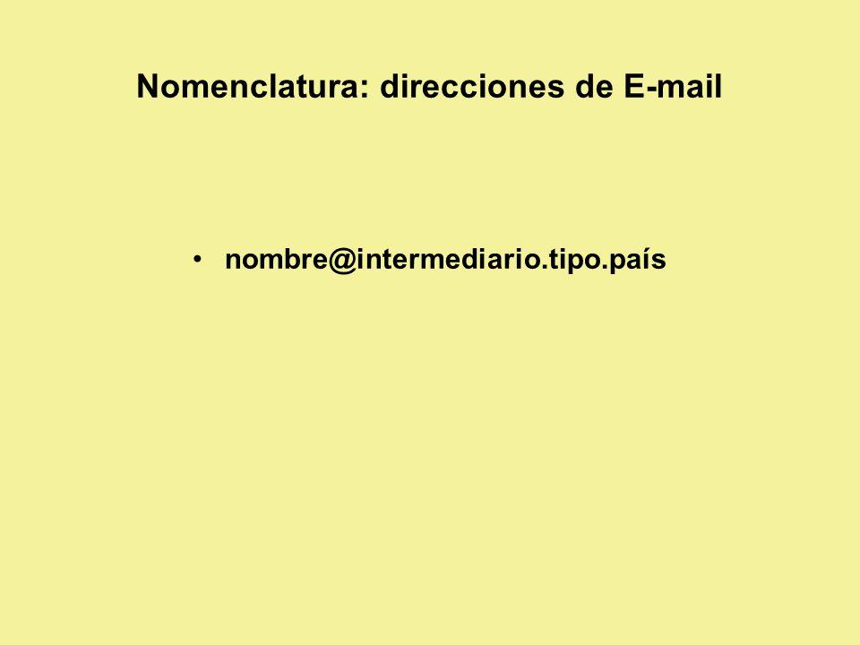 Nomenclatura: direcciones de E-mail nombre@intermediario.tipo.país