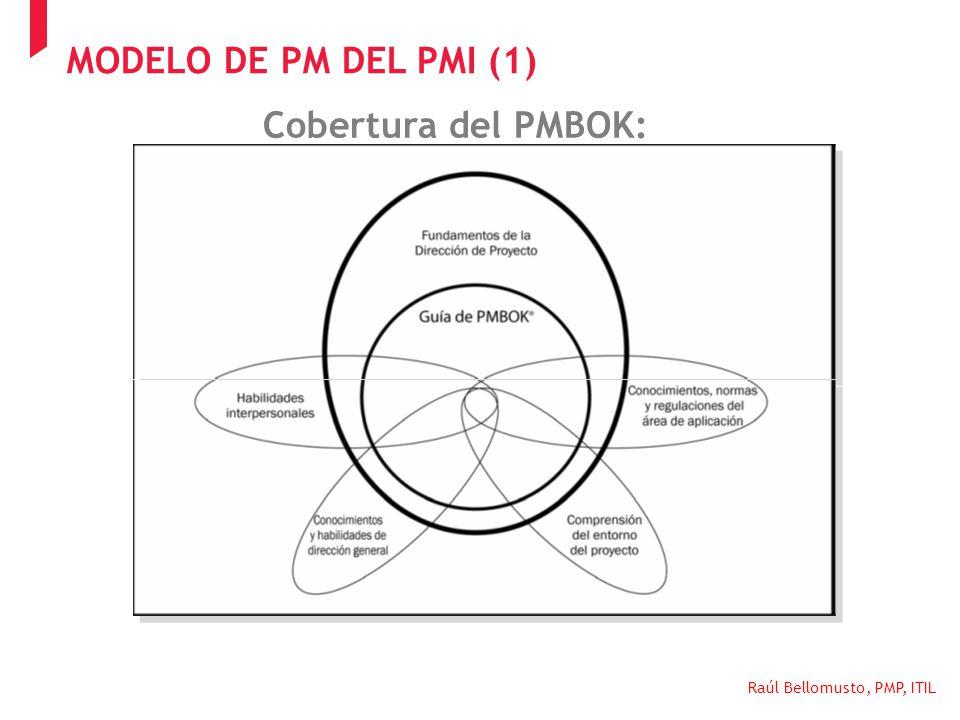 Raúl Bellomusto, PMP, ITIL Cobertura del PMBOK: CICLO DE DESAYUNOS DE TRABAJO 2013 TEMATICA PROJECT MANAGEMENT LA IMPORTANCIA DE UNA METODOLOGIA PARA