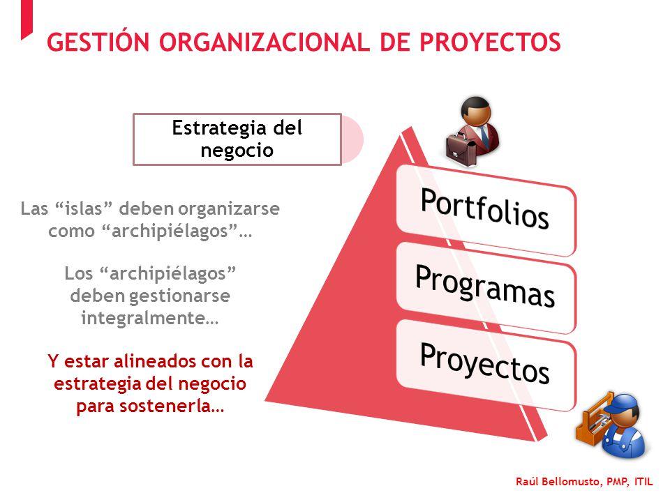 Raúl Bellomusto, PMP, ITIL Estrategia del negocio Las islas deben organizarse como archipiélagos… Los archipiélagos deben gestionarse integralmente… Y