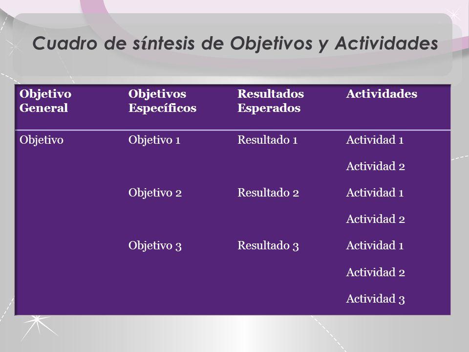 Etapa 2. Dise ñ o del Proyecto Actividades: Debemos tratar de que sean: Viables Pertinentes Posibles