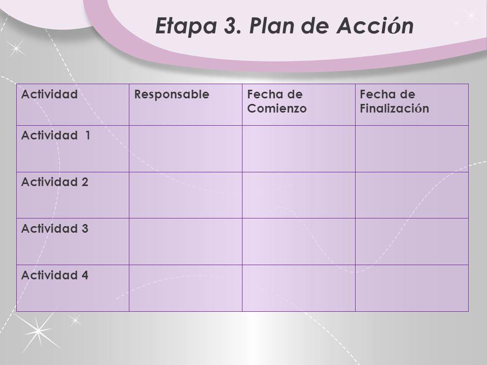 Etapa 3. Plan de Acci ó n Cronograma Aqu í se desagrega lo m á s detalladamente posible las actividades que se van a realizar, respondiendo a la sigui