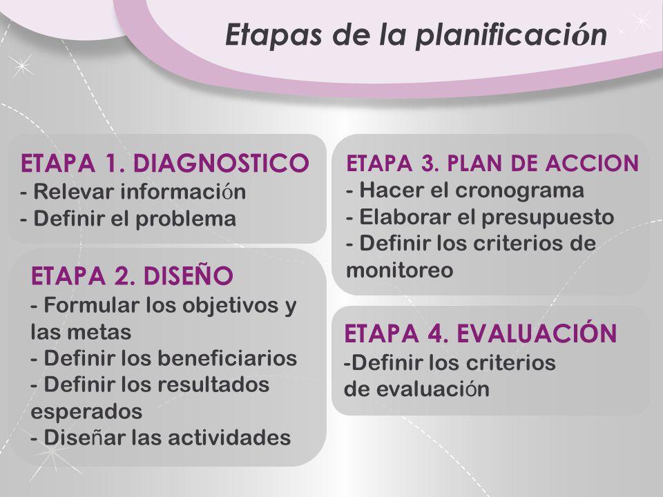 Etapas de la planificaci ó n ETAPA 1.