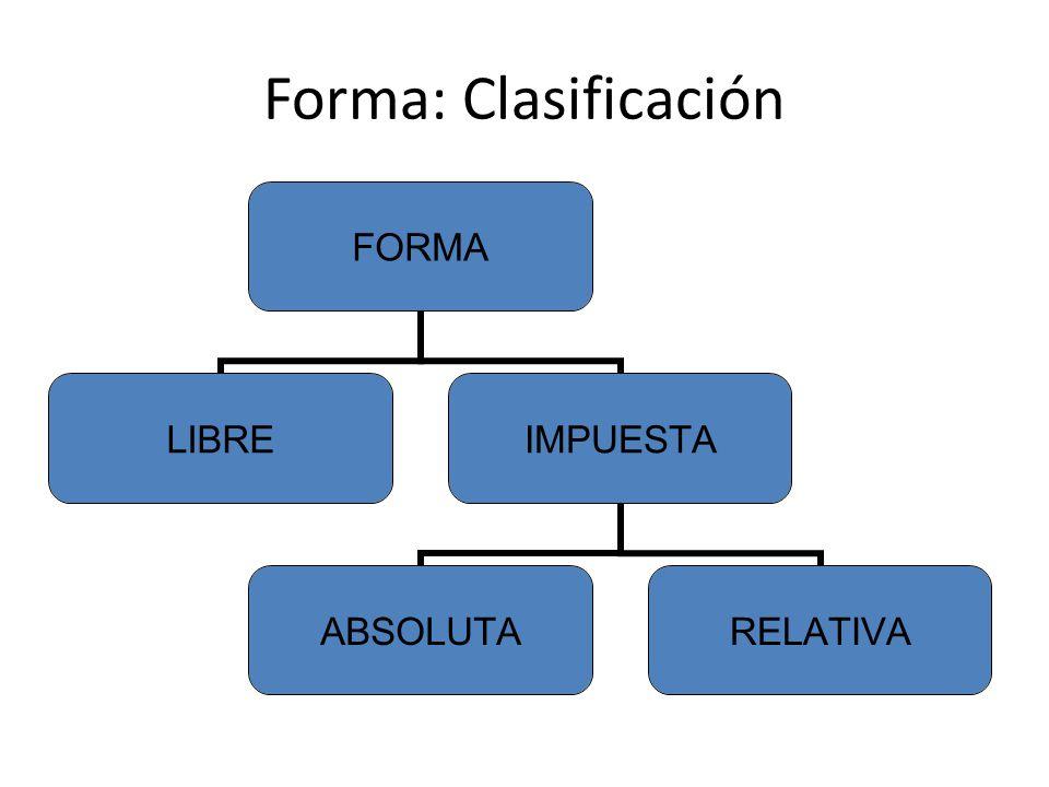 Forma: Clasificación FORMA LIBREIMPUESTA ABSOLUTARELATIVA