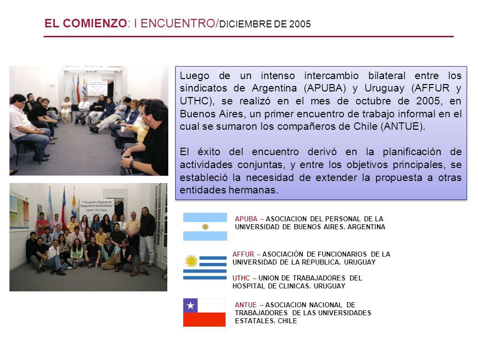 APUBA – ASOCIACION DEL PERSONAL DE LA UNIVERSIDAD DE BUENOS AIRES. ARGENTINA AFFUR – ASOCIACIÓN DE FUNCIONARIOS DE LA UNIVERSIDAD DE LA REPUBLICA. URU