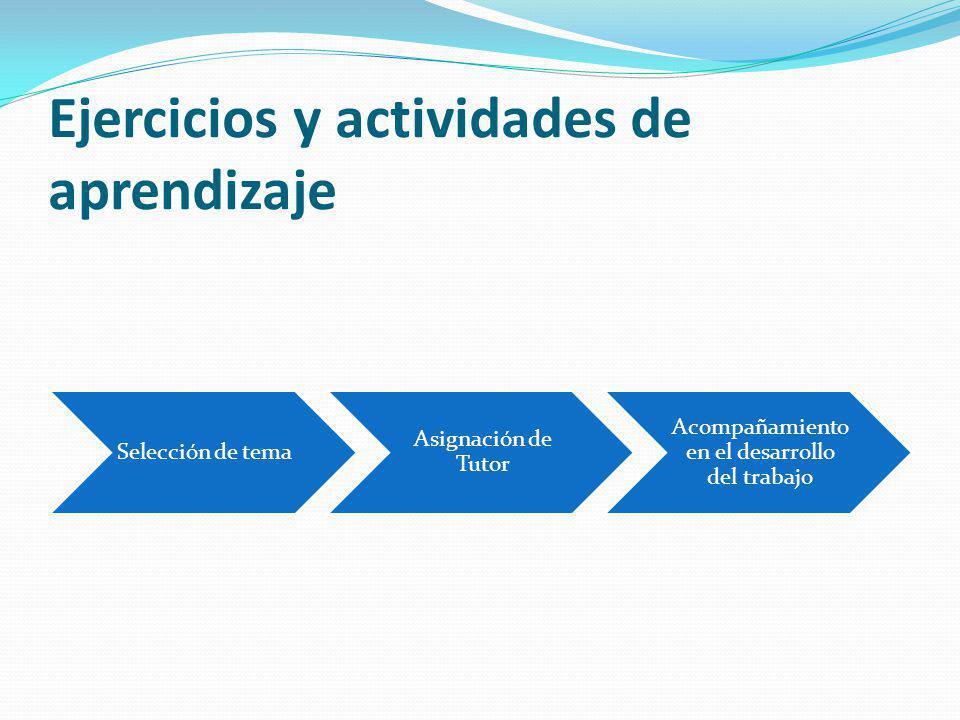 Ejercicios y actividades de aprendizaje Selección de tema Asignación de Tutor Acompañamiento en el desarrollo del trabajo