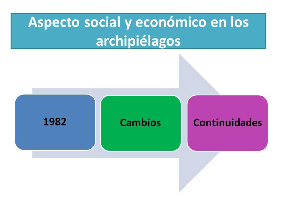 Aspecto social y económico en los archipiélagos 1982CambiosContinuidades
