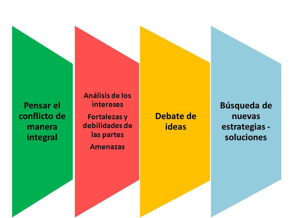 Pensar el conflicto de manera integral Análisis de los intereses Fortalezas y debilidades de las partes Amenazas Debate de ideas Búsqueda de nuevas estrategias - soluciones