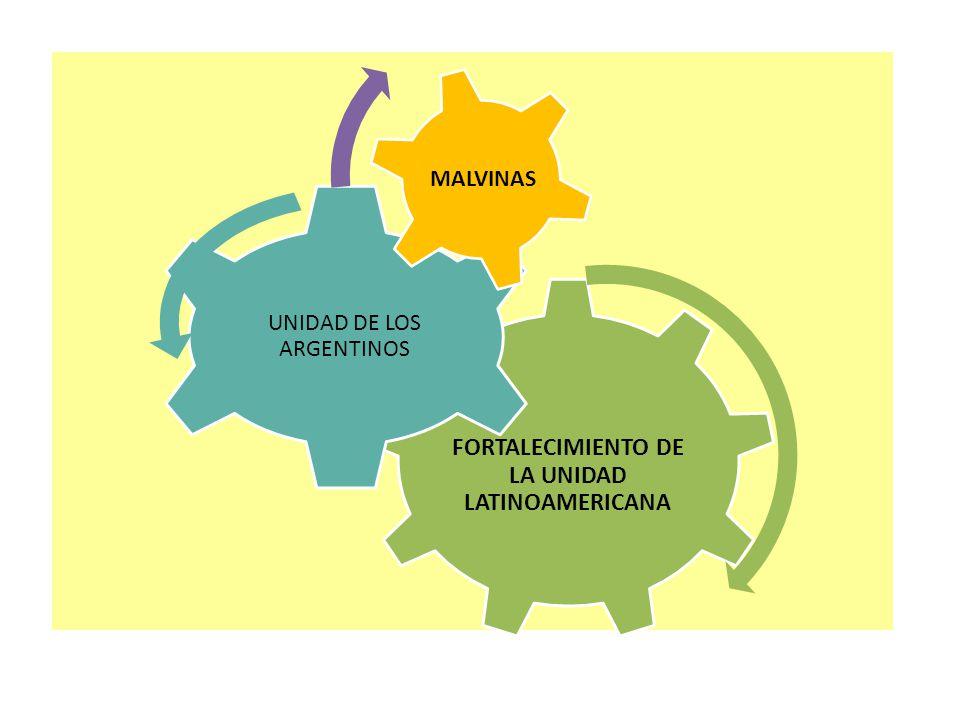 FORTALECIMIENTO DE LA UNIDAD LATINOAMERICANA UNIDAD DE LOS ARGENTINOS MALVINAS