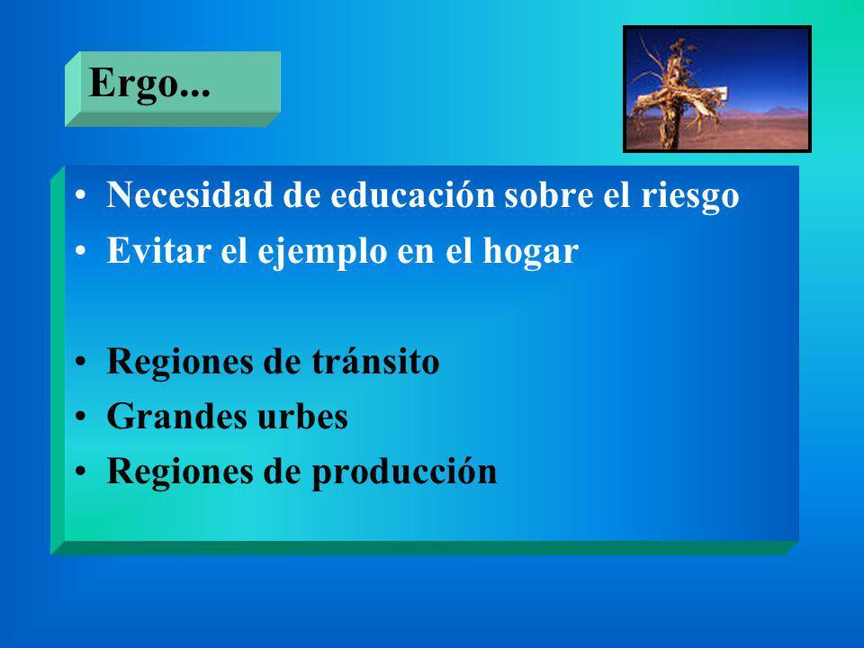 Necesidad de educación sobre el riesgo Evitar el ejemplo en el hogar Regiones de tránsito Grandes urbes Regiones de producción Ergo...