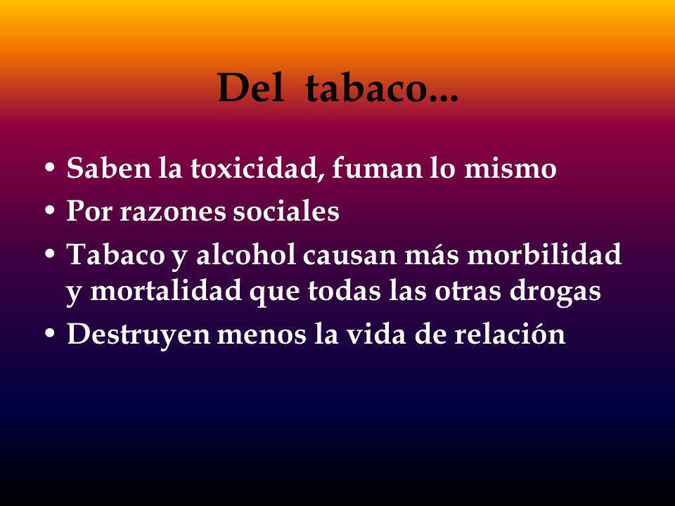 Del tabaco... Saben la toxicidad, fuman lo mismo Por razones sociales Tabaco y alcohol causan más morbilidad y mortalidad que todas las otras drogas D
