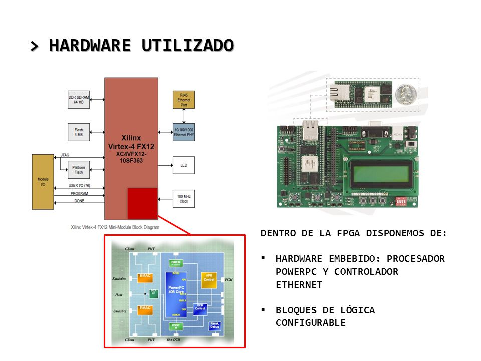> HARDWARE UTILIZADO DENTRO DE LA FPGA DISPONEMOS DE: HARDWARE EMBEBIDO: PROCESADOR POWERPC Y CONTROLADOR ETHERNET BLOQUES DE LÓGICA CONFIGURABLE