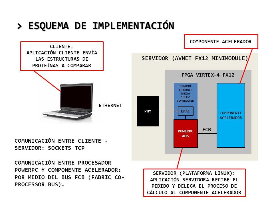 > ESQUEMA DE IMPLEMENTACIÓN SERVIDOR (AVNET FX12 MINIMODULE) FPGA VIRTEX-4 FX12 TRIMODE ETHERNET MEDIA ACCESS CONTROLLER POWERPC 405 EMAC COMPONENTE A