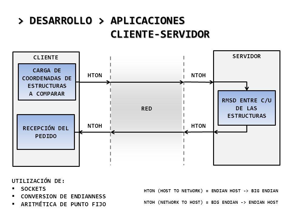RED. > DESARROLLO > APLICACIONES CLIENTE-SERVIDOR SERVIDOR HTON NTOH CLIENTE HTON NTOH CARGA DE COORDENADAS DE ESTRUCTURAS A COMPARAR RMSD ENTRE C/U D