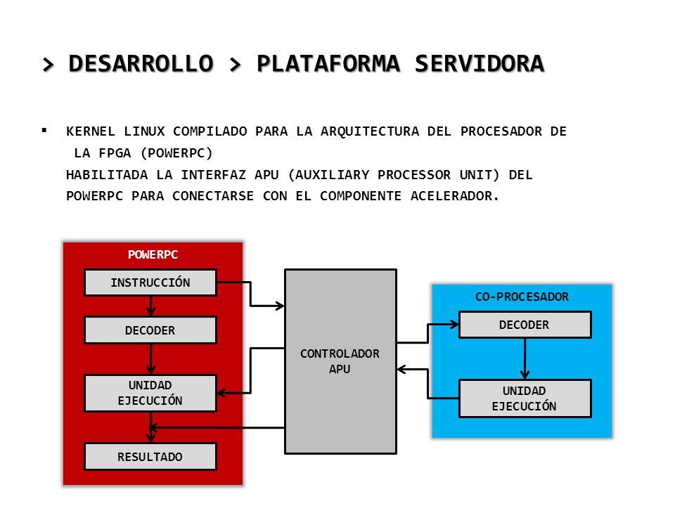 KERNEL LINUX COMPILADO PARA LA ARQUITECTURA DEL PROCESADOR DE LA FPGA (POWERPC) HABILITADA LA INTERFAZ APU (AUXILIARY PROCESSOR UNIT) DEL POWERPC PARA