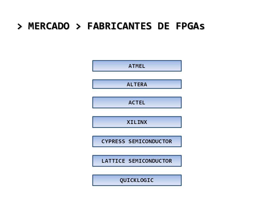 > MERCADO > FABRICANTES DE FPGAs QUICKLOGIC ALTERA XILINX CYPRESS SEMICONDUCTOR LATTICE SEMICONDUCTOR ATMEL ACTEL