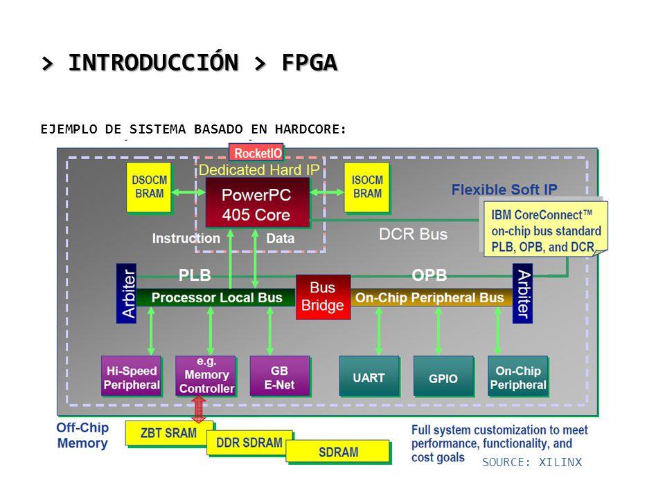 > INTRODUCCIÓN > FPGA EJEMPLO DE SISTEMA BASADO EN HARDCORE: SOURCE: XILINX