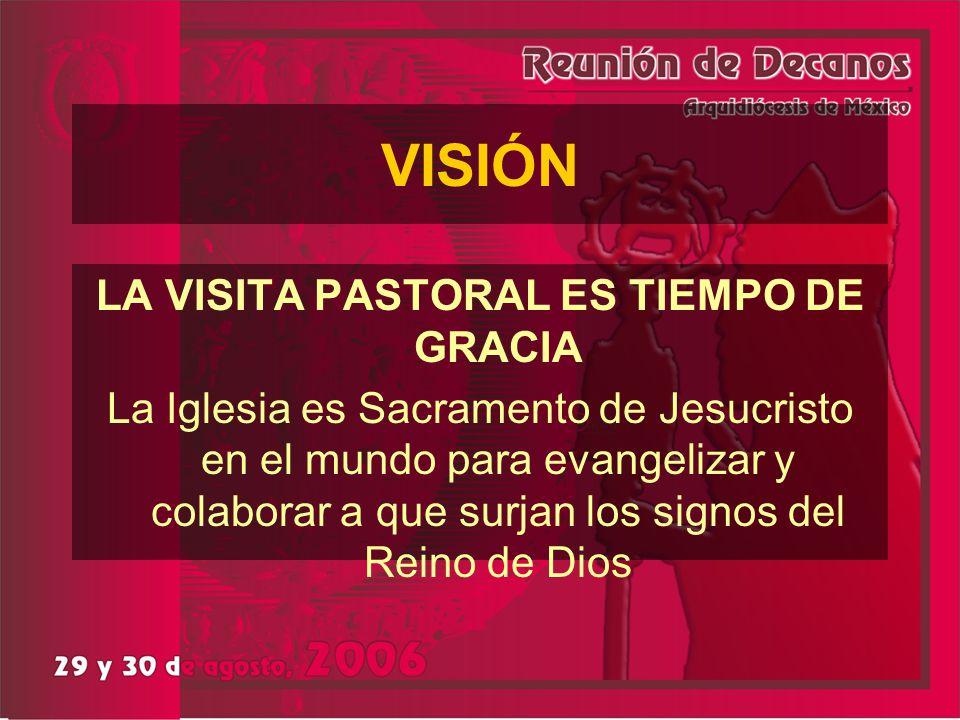 VISIÓN LA VISITA PASTORAL ES TIEMPO DE GRACIA La Iglesia es Sacramento de Jesucristo en el mundo para evangelizar y colaborar a que surjan los signos