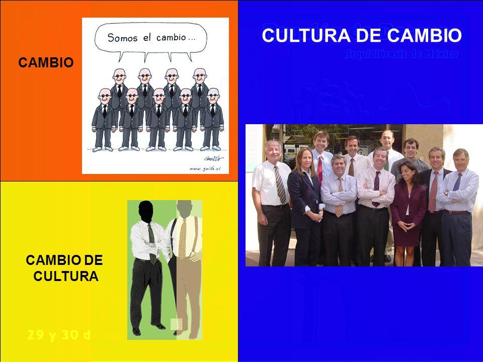 CAMBIO CAMBIO DE CULTURA CULTURA DE CAMBIO