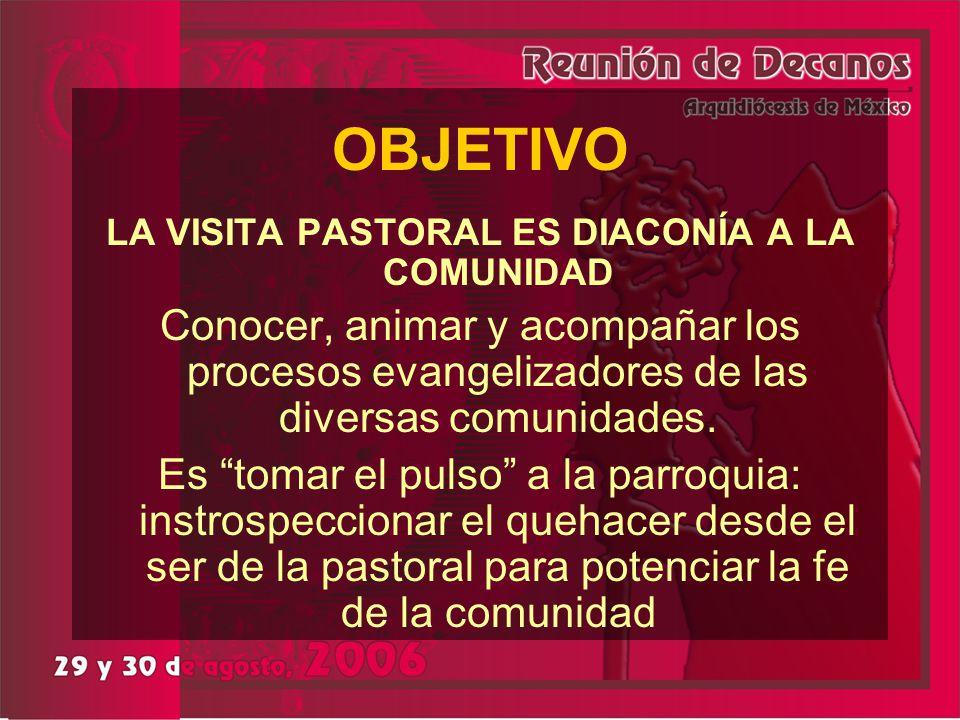 OBJETIVO LA VISITA PASTORAL ES DIACONÍA A LA COMUNIDAD Conocer, animar y acompañar los procesos evangelizadores de las diversas comunidades. Es tomar