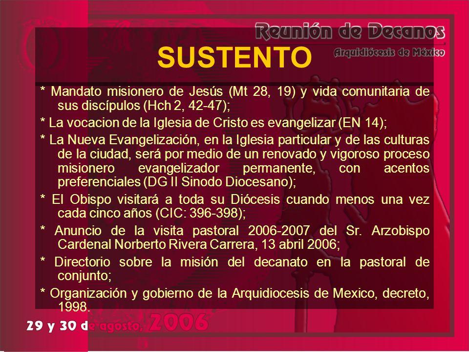 SUSTENTO * Mandato misionero de Jesús (Mt 28, 19) y vida comunitaria de sus discípulos (Hch 2, 42-47); * La vocacion de la Iglesia de Cristo es evange