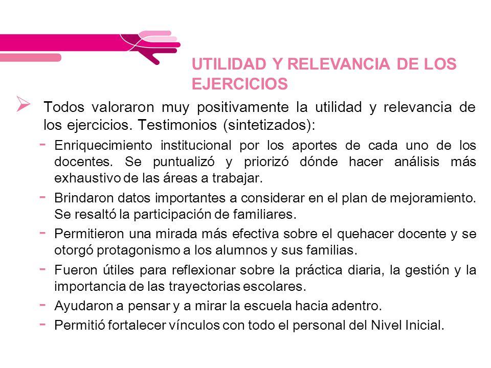UTILIDAD Y RELEVANCIA DE LOS EJERCICIOS Todos valoraron muy positivamente la utilidad y relevancia de los ejercicios. Testimonios (sintetizados): - En