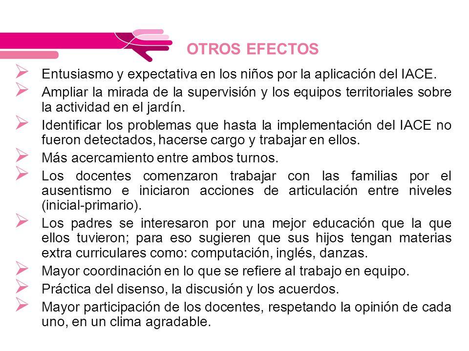 OTROS EFECTOS Entusiasmo y expectativa en los niños por la aplicación del IACE. Ampliar la mirada de la supervisión y los equipos territoriales sobre