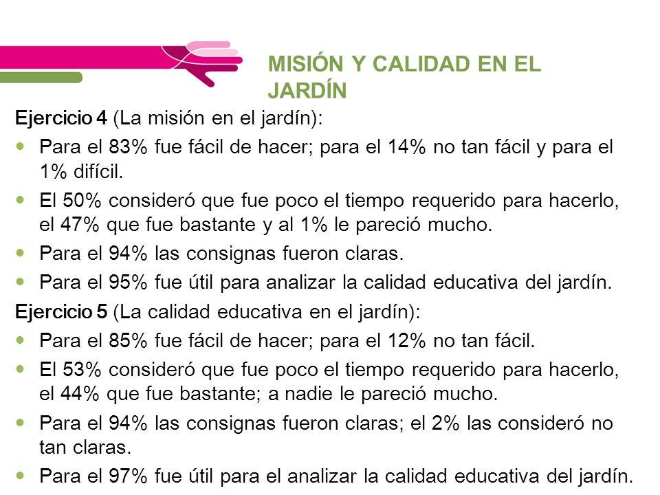 MISIÓN Y CALIDAD EN EL JARDÍN Ejercicio 4 (La misión en el jardín): Para el 83% fue fácil de hacer; para el 14% no tan fácil y para el 1% difícil. El