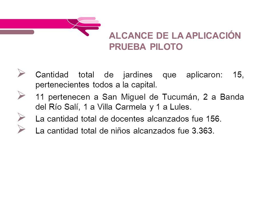 ALCANCE DE LA APLICACIÓN PRUEBA PILOTO Cantidad total de jardines que aplicaron: 15, pertenecientes todos a la capital. 11 pertenecen a San Miguel de