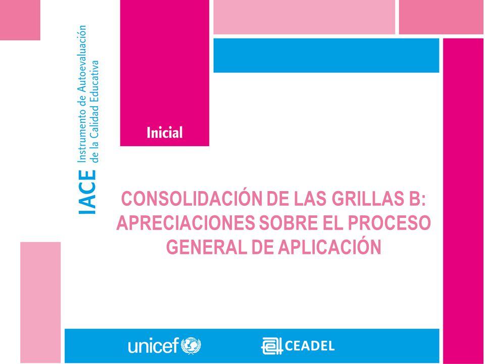 ORGANIZACIÓN DEL PROCESO EN LA ESCUELA El 93% opinó positivamente sobre la organización del proceso.