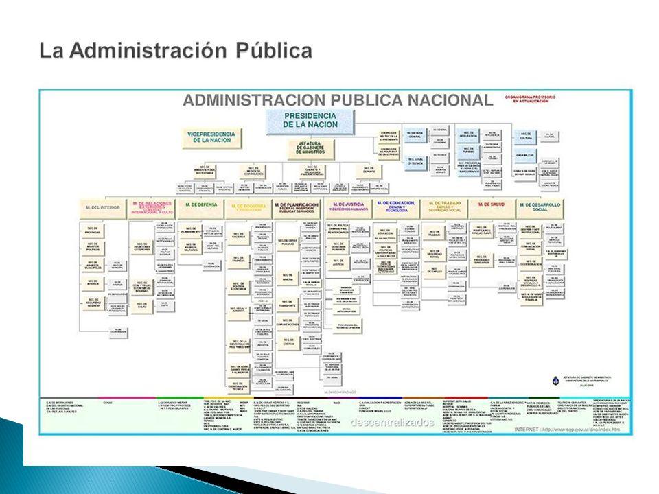 Herramientas: CMI = Cuadro Mando Integral RESULTADOS FINANCIEROS CRECIMIENTO Y APRENDIZAJE PROCESOS INTERNOS CLIENTES USUARIO MEDIO AMBIENTE COMUNIDAD HUMANA PROCESOS INTERNOS FINANCIERA MODELO TRADICIONAL PRIVADO MODELO BASTIDAS FELIU-PUBLICO PERSPECTIVAS: