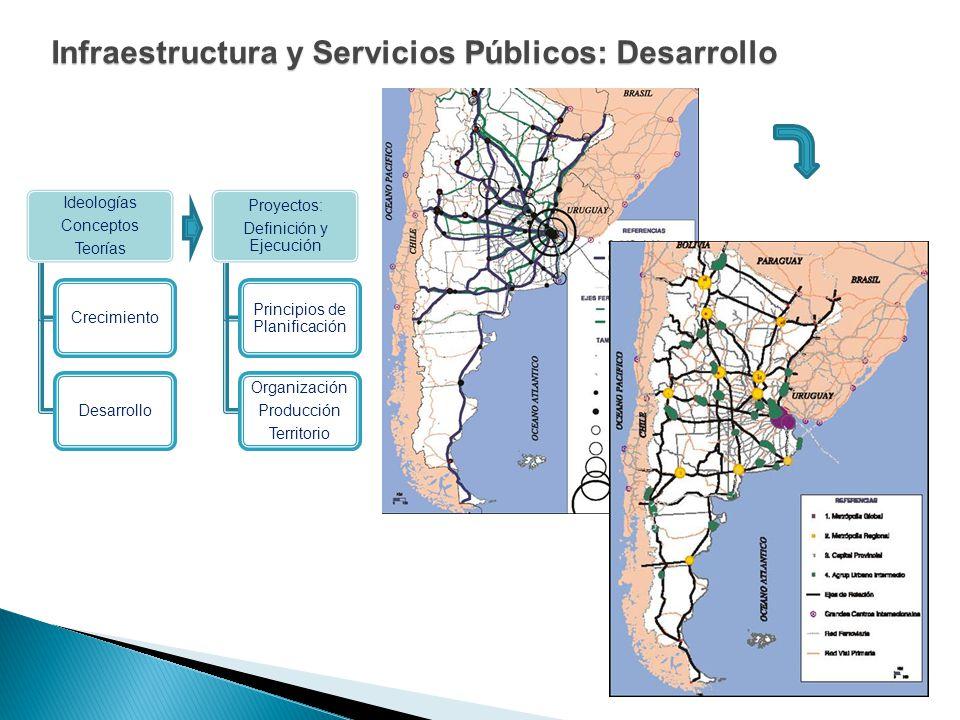 Infraestructura y Servicios Públicos: Desarrollo