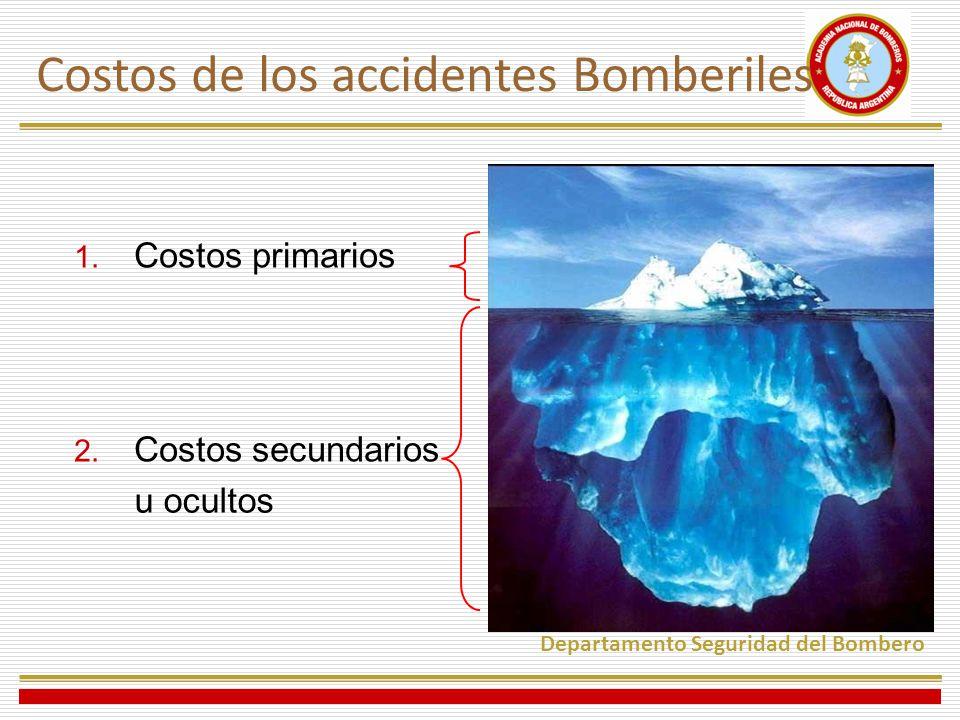 1. Costos primarios 2. Costos secundarios Costos de los accidentes Bomberiles Departamento Seguridad del Bombero u ocultos