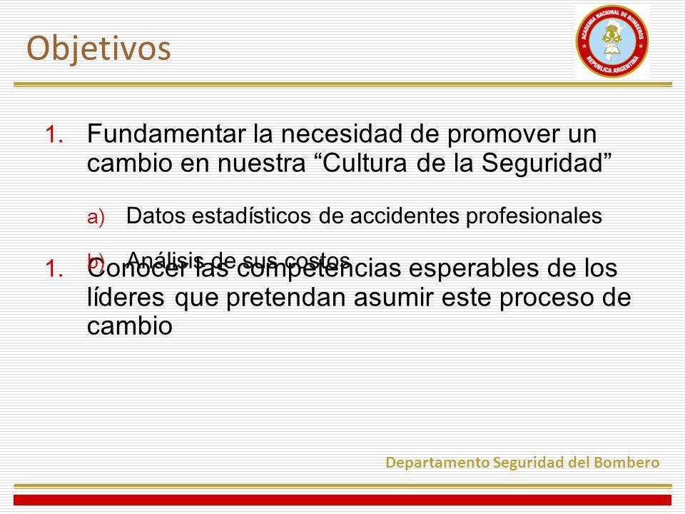 1.Fundamentar la necesidad de promover un cambio en nuestra Cultura de la Seguridad 1.