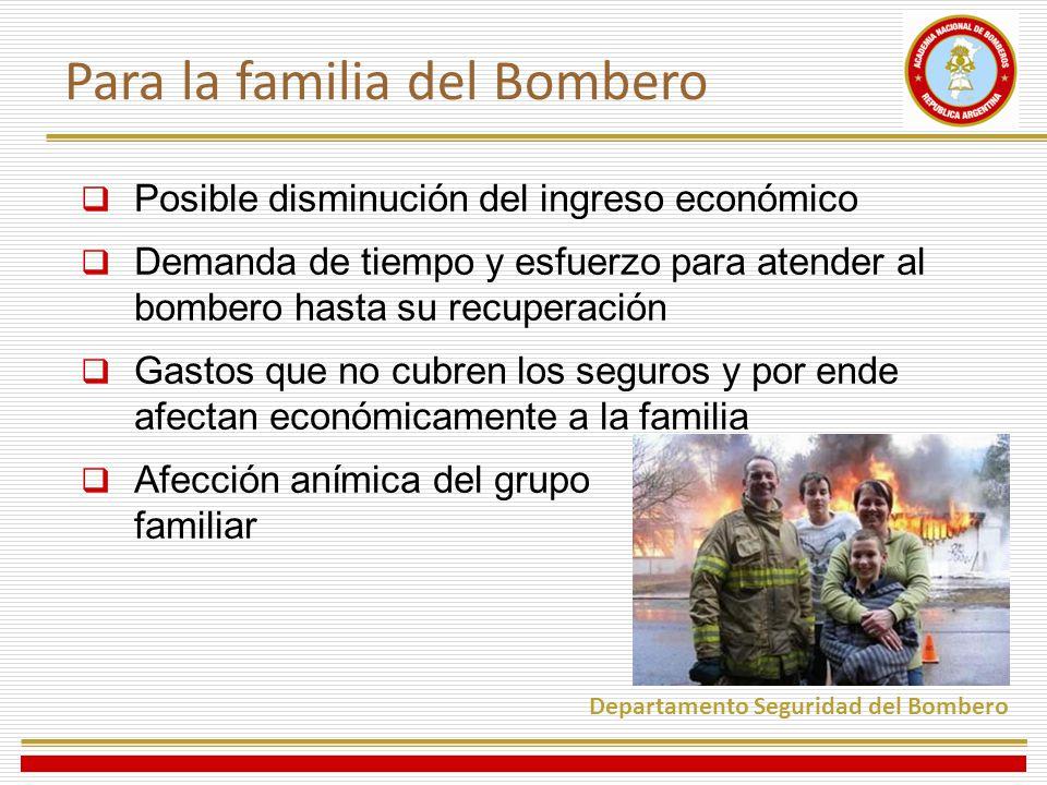 Posible disminución del ingreso económico Demanda de tiempo y esfuerzo para atender al bombero hasta su recuperación Gastos que no cubren los seguros