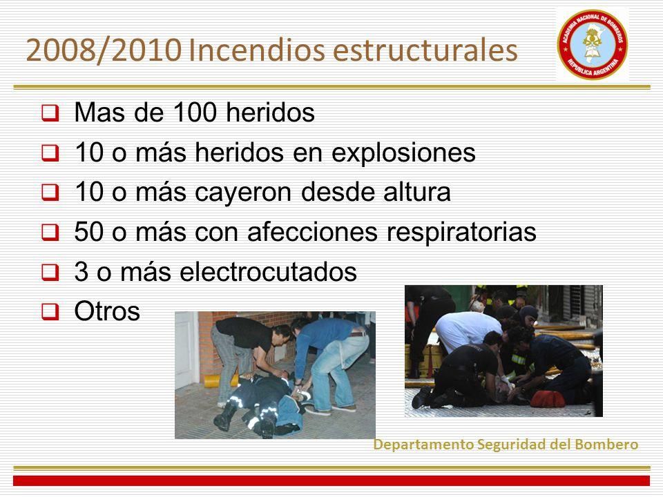 Mas de 100 heridos 10 o más heridos en explosiones 10 o más cayeron desde altura 50 o más con afecciones respiratorias 3 o más electrocutados Otros 2008/2010 Incendios estructurales Departamento Seguridad del Bombero