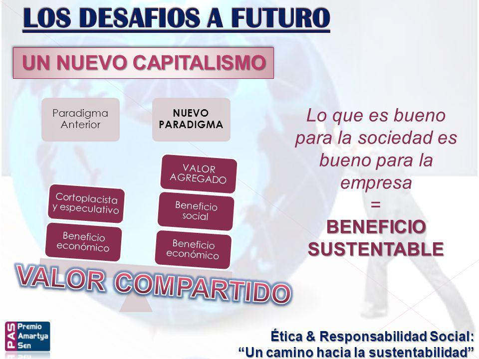 Ética & Responsabilidad Social: Un camino hacia la sustentabilidad UN NUEVO CAPITALISMO Lo que es bueno para la sociedad es bueno para la empresa = BE