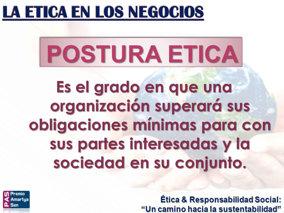 Ética & Responsabilidad Social: Un camino hacia la sustentabilidad POSTURA ETICA Intereses a corto plazo de los accionistas Intereses a largo plazo de los accionistas Múltiples obligaciones frente a las partes interesadas CONFORMADORA DE LA SOCIEDAD