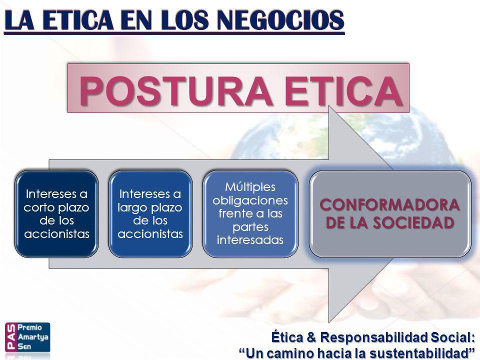 Ética & Responsabilidad Social: Un camino hacia la sustentabilidad POSTURA ETICA Intereses a corto plazo de los accionistas Intereses a largo plazo de