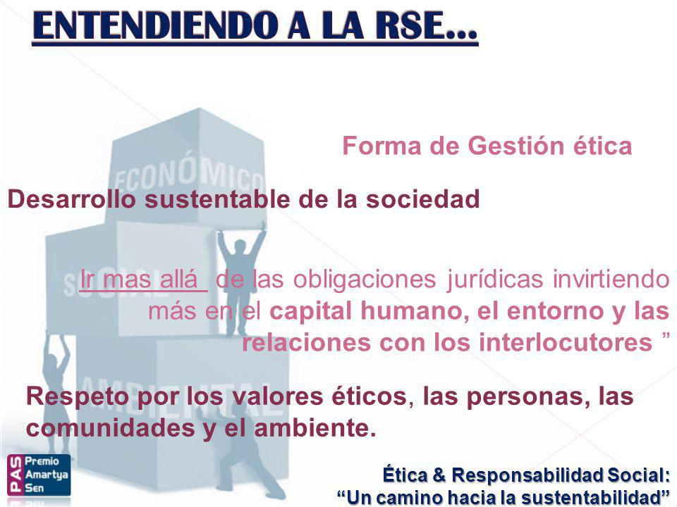 Ética & Responsabilidad Social: Un camino hacia la sustentabilidad Desarrollo sustentable de la sociedad Forma de Gestión ética Ir mas allá de las obl