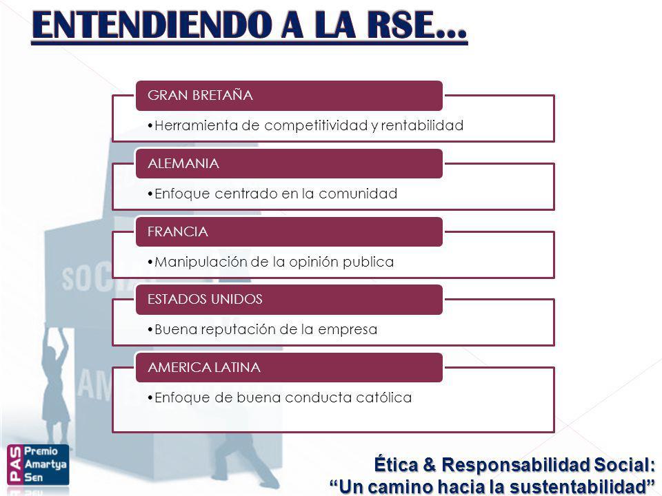 Ética & Responsabilidad Social: Un camino hacia la sustentabilidad NO ES ETICA DE INTENSION, SINO DE ACCION NO ES ETICA DE INTENSION, SINO DE ACCION PARTE DE UNA VISION COMPLEJA DE LA REALIDAD HUMANA Y REQUIERE UNA VISION HOLISTICA DEL ENTORNO PARTE DE UNA VISION COMPLEJA DE LA REALIDAD HUMANA Y REQUIERE UNA VISION HOLISTICA DEL ENTORNO REQUIERE UN COMPROMISO PROACTIVO DE LA EMPRESA REQUIERE UN COMPROMISO PROACTIVO DE LA EMPRESA